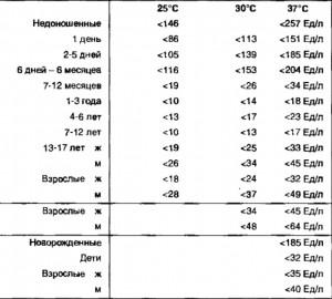 фермент гамм аглутамилтрансфераза